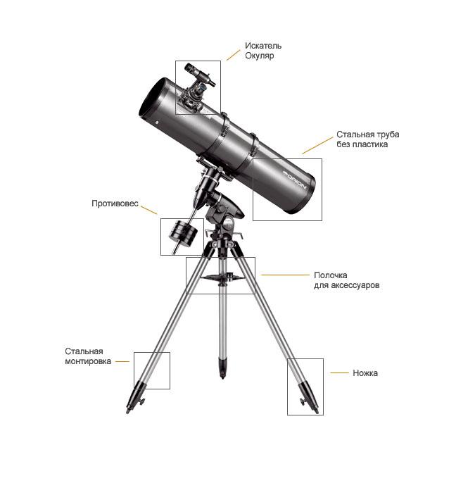 Телескопы Orion  Официальный дистрибьютор телескопов Орион в